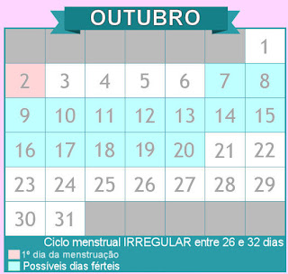 Calendário de período fértil em ciclos irregulares