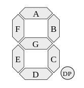 "<img src=""seven_segment.png"" alt=""seven_segment"">"