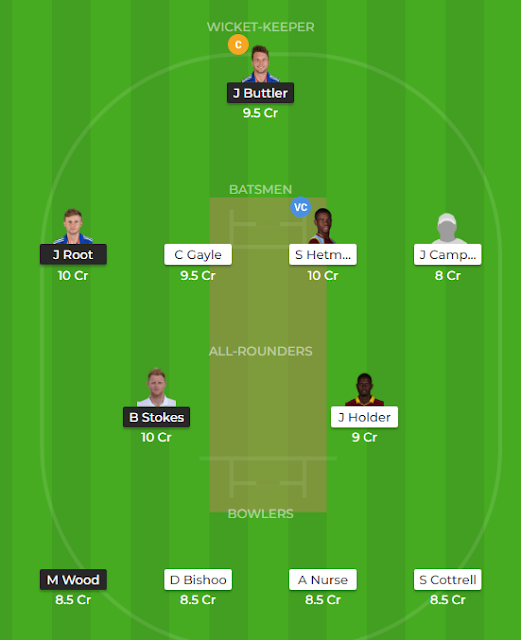 ENG vs WI Dream 11 Fantasy Preview, England vs Westindies Fantasy Today Match Prediction