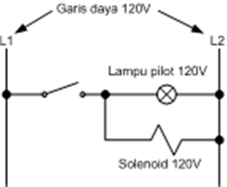 Bab 2 diagram listrik muchammad agil ambardi ladder diagram menggunakan angka untuk membantu anda menemukan alat listrik lokasi kawat yang telah diberi nomor dan lokasi skematis ccuart Images