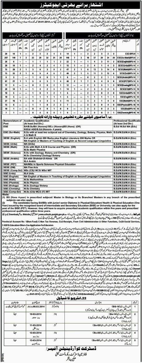 Teaching Jobs In Bahawalnagar