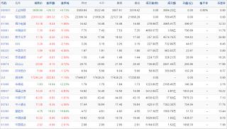 中国株コバンザメ投資ウォッチ銘柄watch20151116