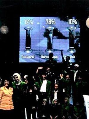 Legislatif & Politik-hukum, 78% untuk Marissa Haque Fawzi dari PPP
