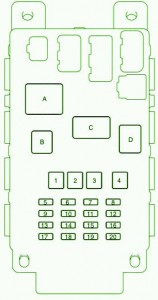 Toyota Fuse Box Diagram: Fuse Box Toyota Scion xB Diagram