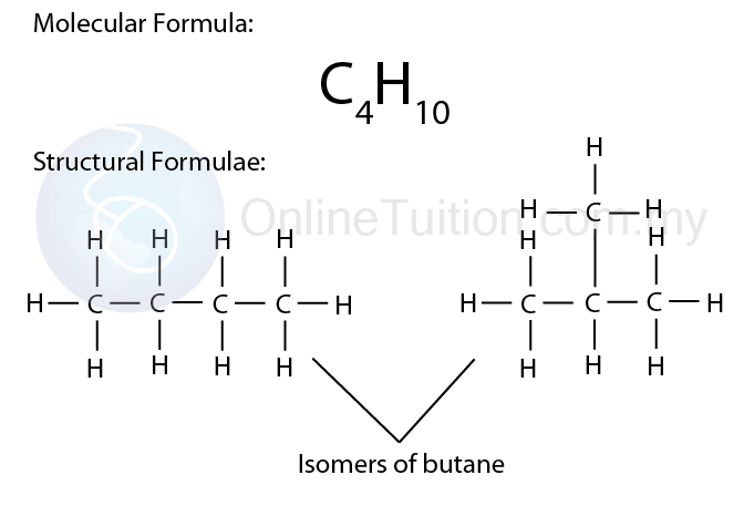 Isomerism Spm Chemistry Form 4form 5 Revision Notes