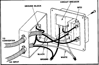 C er Electrical Part 1 on palomino rv wiring diagram