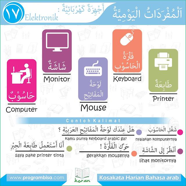 Kosakata harian bahasa arab 017 elektronik bagian 4