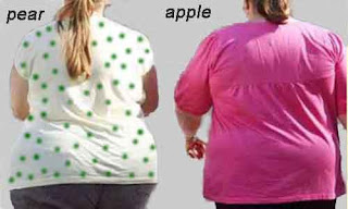 apple and pear shape body