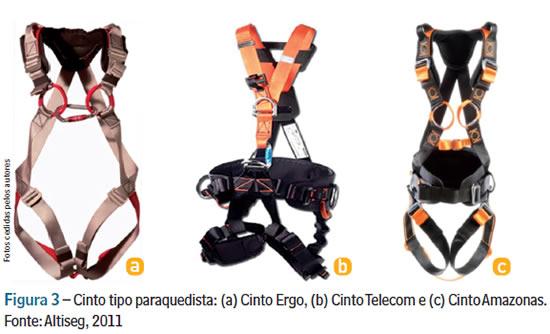 093e2d9719681 Diante deste problema, inúmeros são os estudos de ergonomia para o  desenvolvimento e melhoria em equipamentos de trabalho, que ofereça  segurança para ...