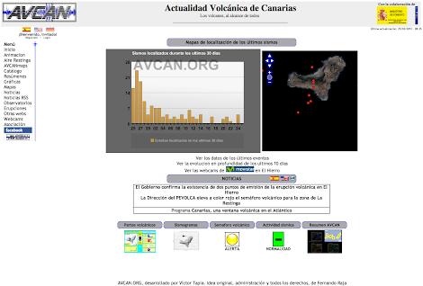 Actualidad Volcánica de Canarias
