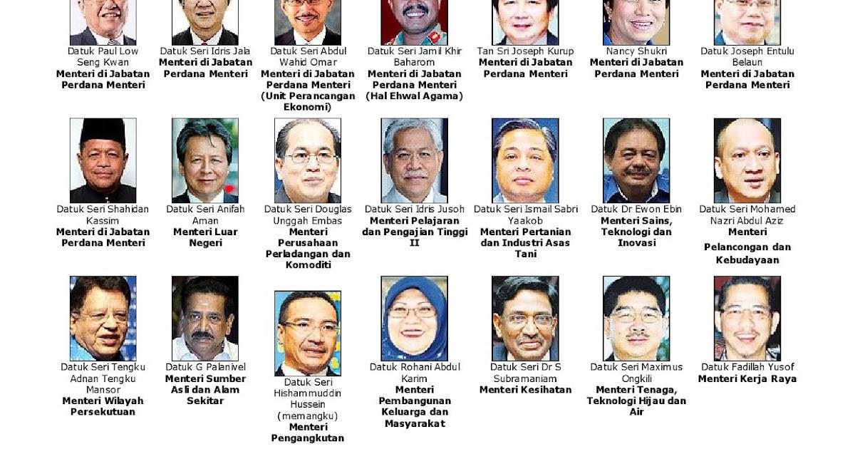 Senarai Ahli Kabinet Malaysia 2016