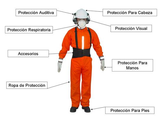 equipo proteccion personal ante riesgo maritimos: