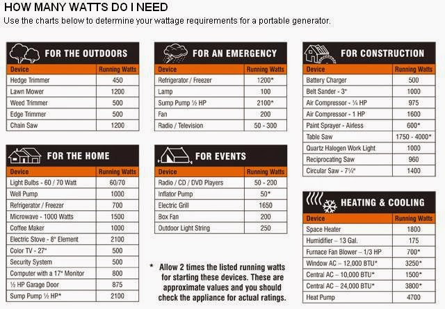 wiring diagram for generac home generator the wiring diagram generac brushless generator wiring diagram nodasystech wiring diagram
