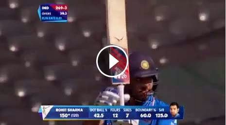 Highlights-AFGHANISTAN-vs-INDIA-Warm-Up-ICC-WORLD-CUP-2015