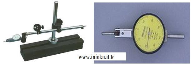 Alat ukur ini sejenis dial indicator dengan kapasitas ukur yang lebih ...
