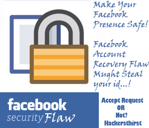 Facebook Account Recovery Security Flaw