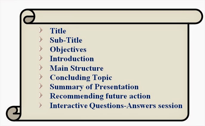 Presentation strategies scholars academia introduction comprises the opening statement the aim and the objectives of presentation the beginning can be with a sincere greeting question quotation m4hsunfo