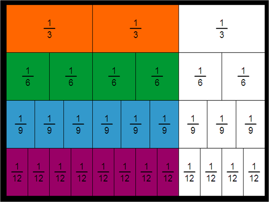 http://www.mathplayground.com/Fraction_bars.html