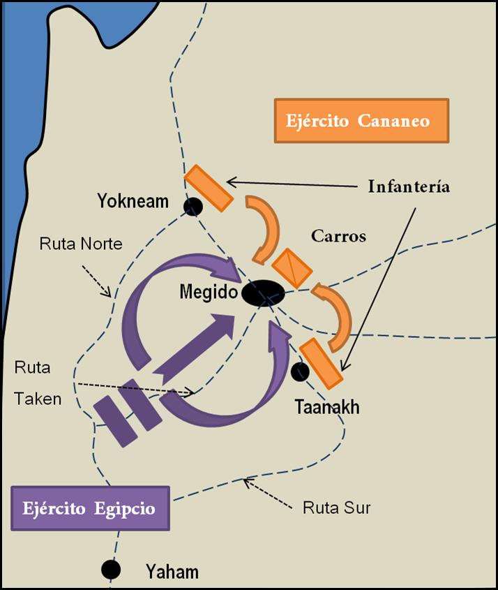 Resultado de imagen de batalla de megido