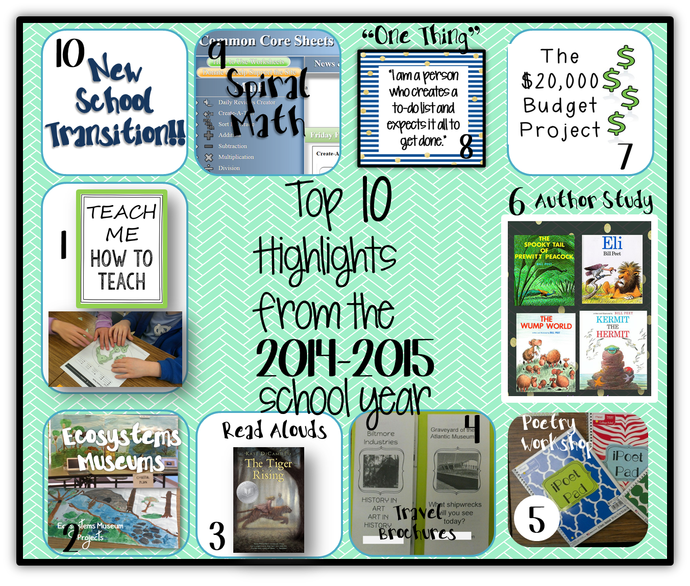 reflections and resources from tarheelstate teacher 2015 i hope you found something that piqued your interest and inspired you as you plan for your 2015 2016 school year i d love to hear more about your thoughts