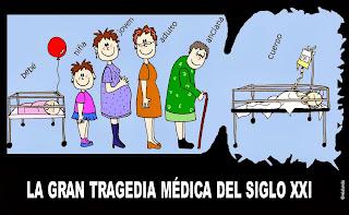 http://mipropiamedicina.blogspot.com.es/2013_12_01_archive.html