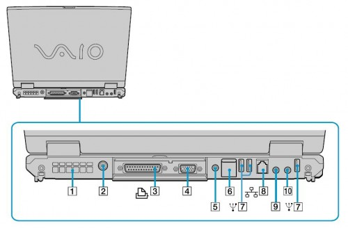 the parts diagram of the device is sony vaio notebook rh developmentsciencetechnology blogspot com sony vaio parts catalog sony vaio laptop parts diagram