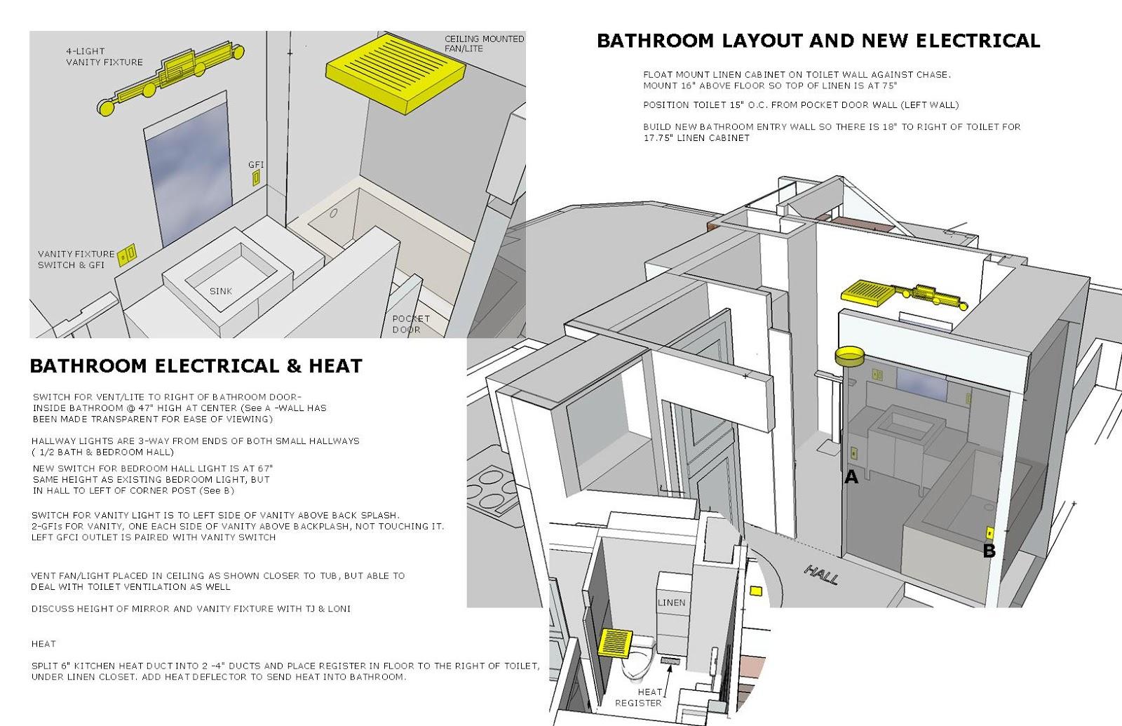 Bathroom Electrical Design | HOME DECORATION LIVE