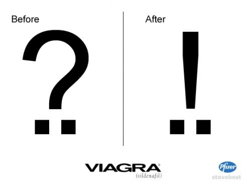 Viagra before and after pics