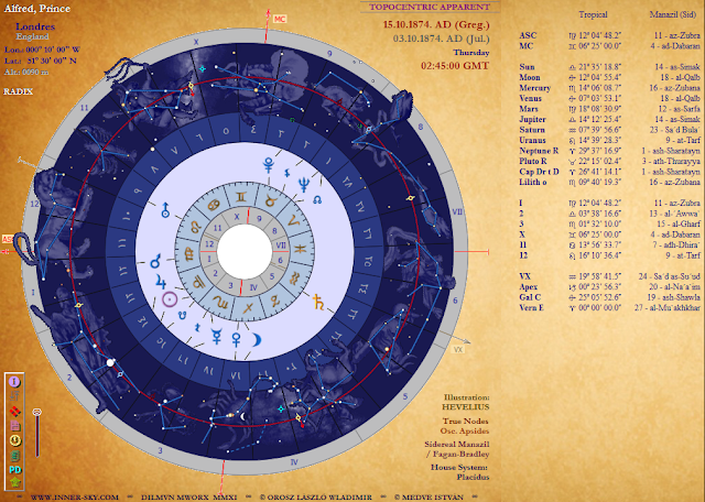 Arabic Manazil Astrology Software - Inner Sky Electrum
