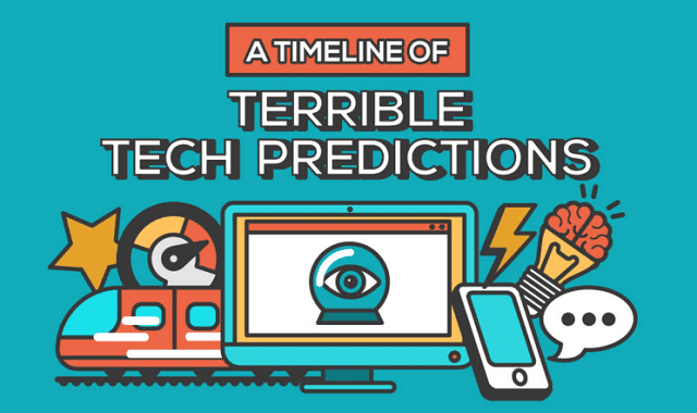 A Timeline of Terrible Tech Predictions