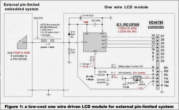 LCD com apenas uma via