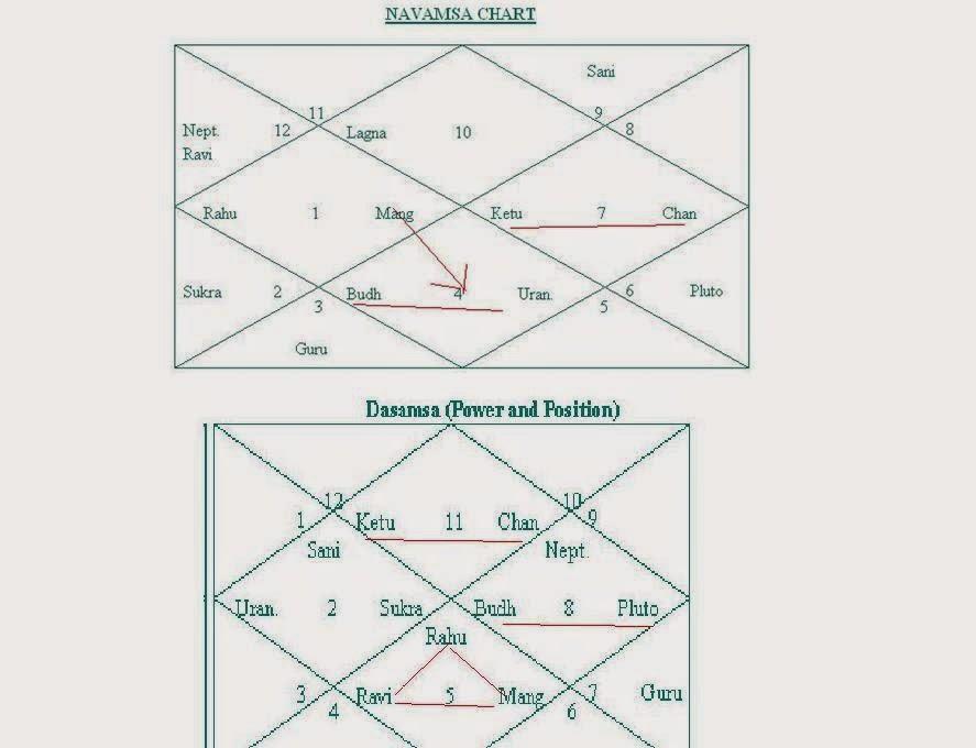 Chaldean pythagorean numerology calculator image 5