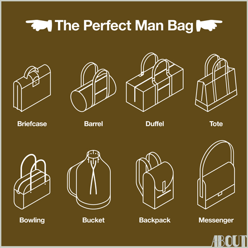 Man bag TYPES