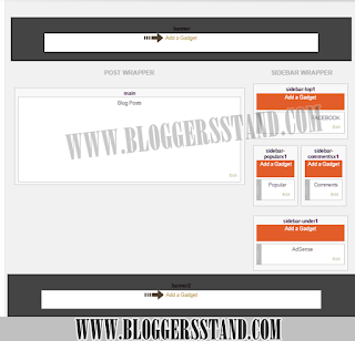 How to create Add a ads container Slot Below Header And Above Footer In Blogger Template