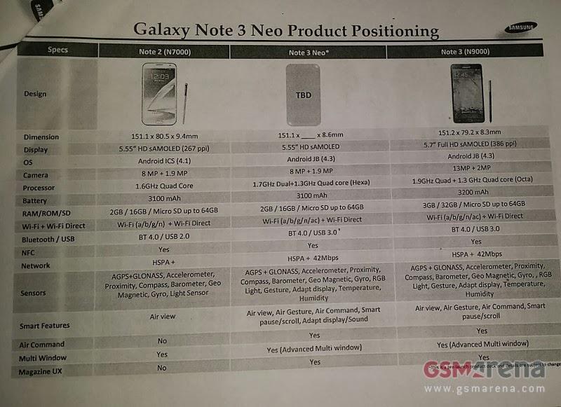 Galaxy Note 3 Neo, Note 3 Neo, Samsung, Samsung Galaxy Note 3 Neo, Samsung Note 3 Neo