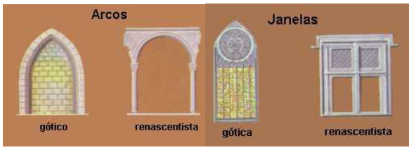 software livre arquitetura renascentista