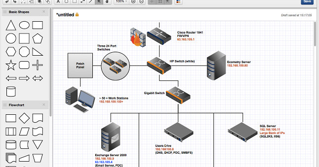 3 Google Drive Tools for Creating Professional-looking Diagrams and Flowcharts