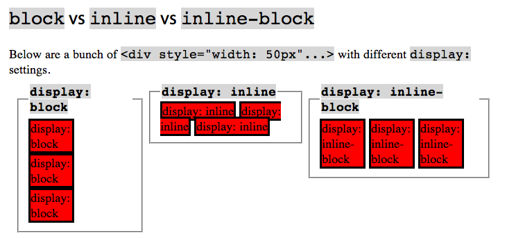 Css comparing inline and block and inline block - Div display block ...