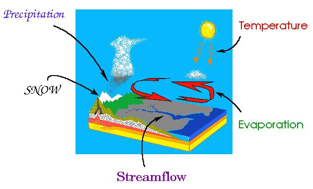 Re solution by robiul setiawanography is amazing give mo description of the hydrologic cycle thecheapjerseys Images