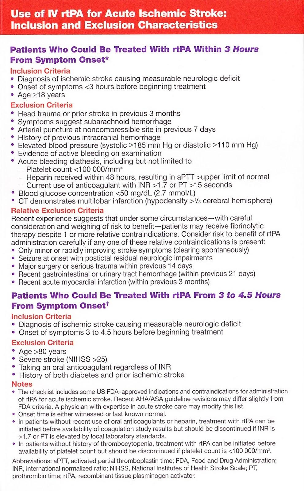 Nurse Nacole Nursing Resources: ACLS Guidelines & New ...