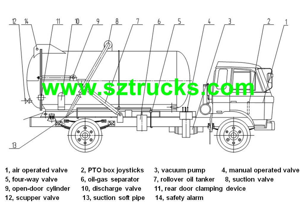 vehicle engine ps diagram fuel system diagram wiring