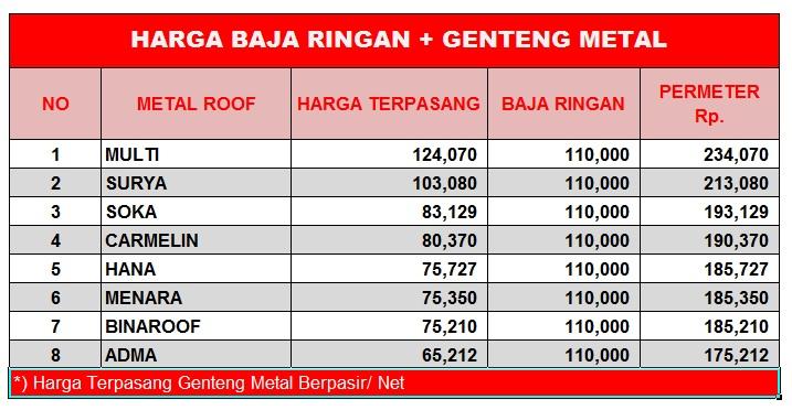 alamat : Jln. Lintas Timur AMD Cikole Petir- Pandeglang - Banten