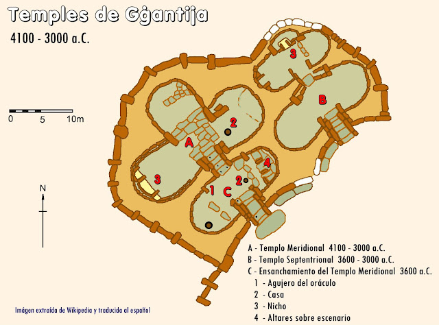 Mapa de los Templos Megalíticos de Ġgantija, Gozo, Malta