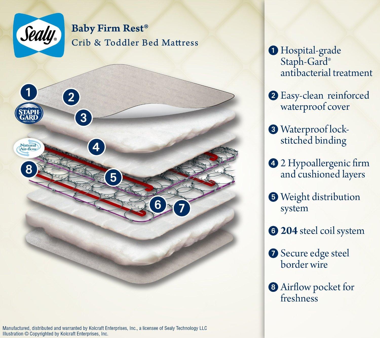 mattress reviews 2015: sealy baby firm rest crib mattress