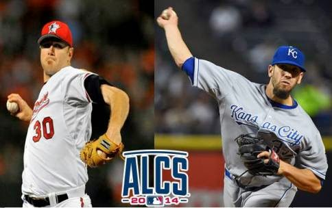 Chris Tillman VS James Shields