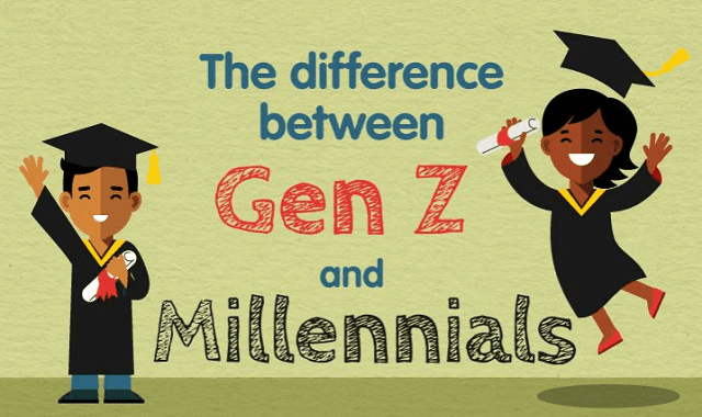 The Difference Between Gen Z and Millennials