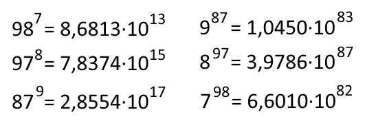 Unos grandes números obtenidos con la potenciación