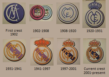 Real Madrid Logo History