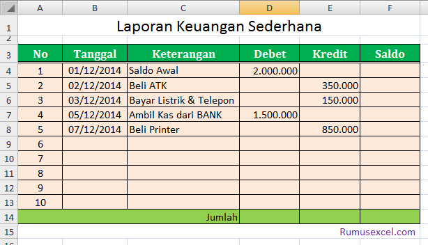 Contoh Laporan Debit Dan Kredit Lengkap