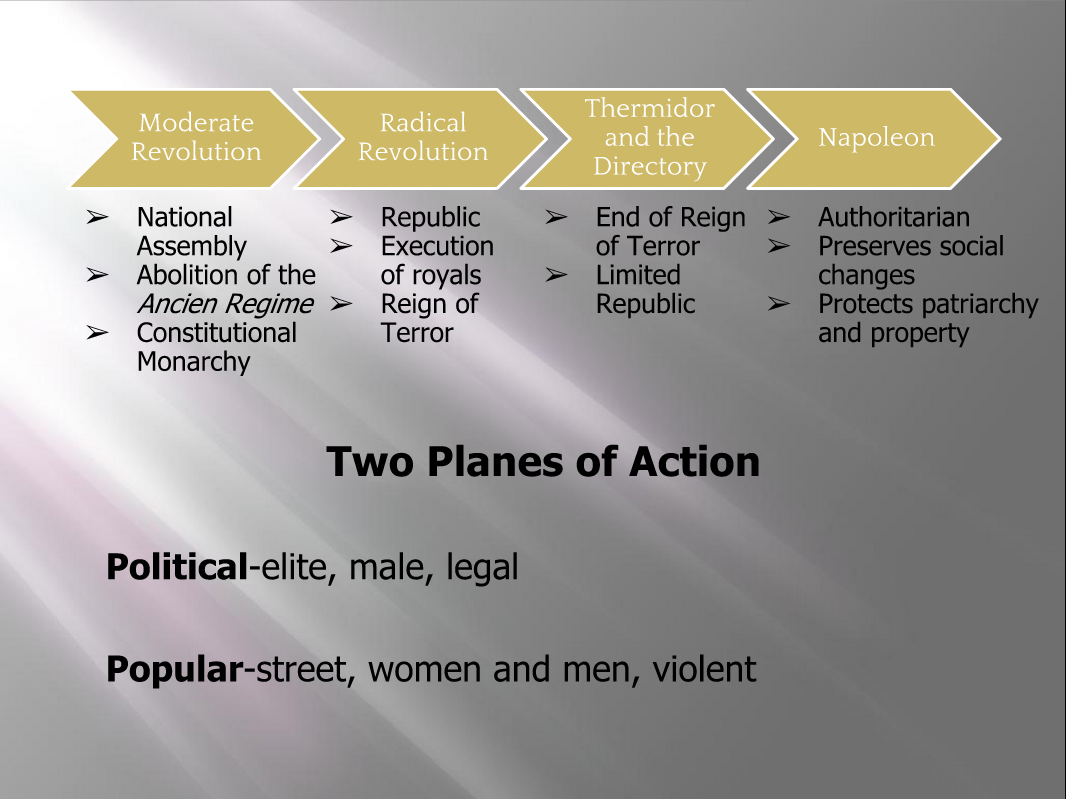 ap european history chapter 12 review View notes - ap euro ch12 outline notes from history 714836 at dublin high school claudia liu 8/26/15 chapter 12 outline recovery and rebirth: the age of the renaissance great individuals dom.